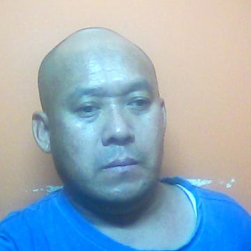birendra, 34, Manama, Bahrain