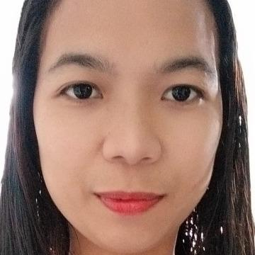 Yzel bondad, 24, Manila, Philippines