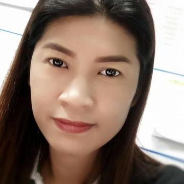ความดีที่สูญเปล่า ธนันชัย, 39, Cha-am, Thailand