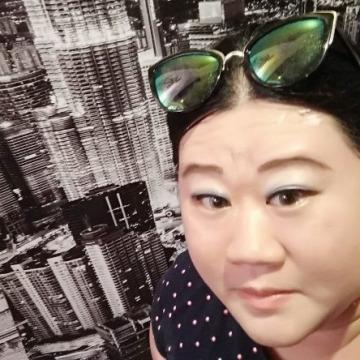 Lena, 35, Jakarta, Indonesia
