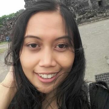 Ratna Wahyuningtyas, 29, Yogyakarta, Indonesia