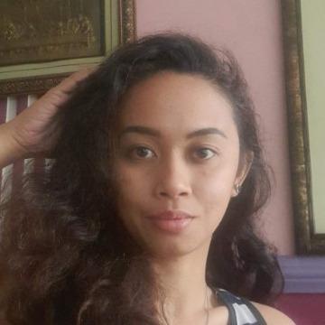 Jijì, 27, Cebu, Philippines