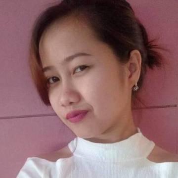 Novie Jane S. Sarmiento, 23, Philippine, Philippines