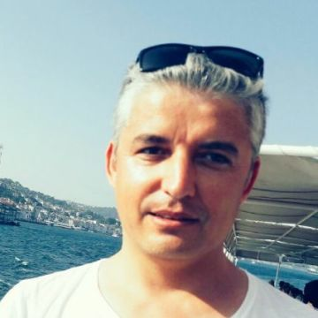 Mustafa Göker, 39, Bursa, Turkey