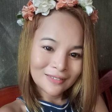 Aliciagalesofia Montemayor Cruda, 28, Manila, Philippines