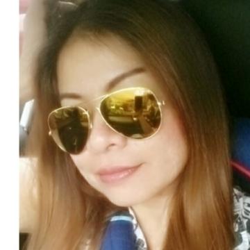 รัศมี คำนาค, 37, Bangkok, Thailand