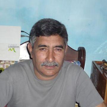 sajid, 62, Sargodha, Pakistan