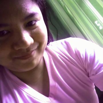 Cristine Tolentino, 29, Bacoor City, Philippines