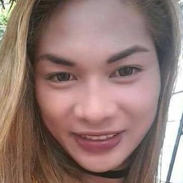Mariz Marasigan, 28, Baguio City, Philippines