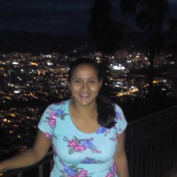 Angélica Sánchez, 26, Barquisimeto, Venezuela