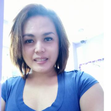 Maria Samantha Corpuz Perol, 31, Tarlac City, Philippines
