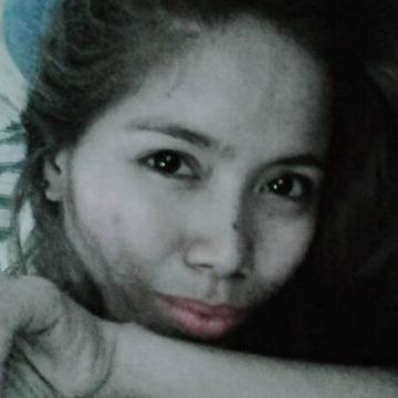 Akira Ryuk, 31, Talisay City, Philippines