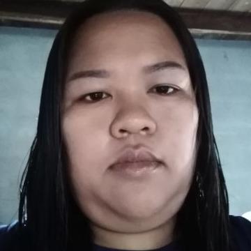 อัมพร พลอยพานิชเจริญ, 20, Udon Thani, Thailand