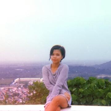 Lena Ortega, 20, Leyte, Philippines