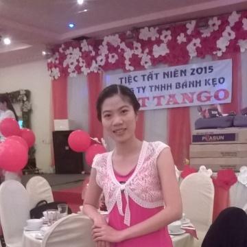 Nguyen Ngoc Phuong, 32, Bien Hoa, Vietnam