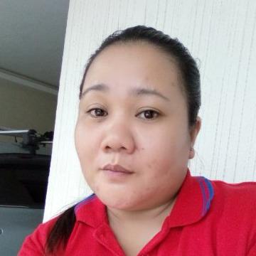 Yeng, 39, Caloocan, Philippines