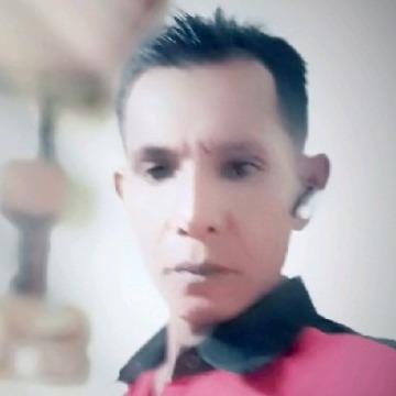 Calon Mayat Ahli Kubur, 35, Petaling Jaya, Malaysia