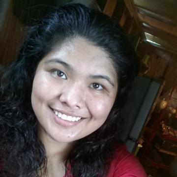 Lucero Amaro Martinez, 22, Rio Bravo, Mexico