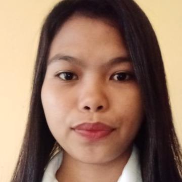 Jay Ann, 21, Cavite, Philippines