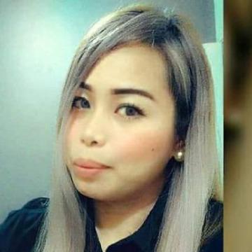 Jenny Mamerto, 34, Mabalacat City, Philippines