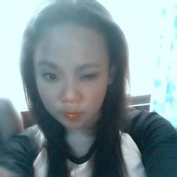 Lilybeth Anonuevo Solomo, 26, Philippine, Philippines