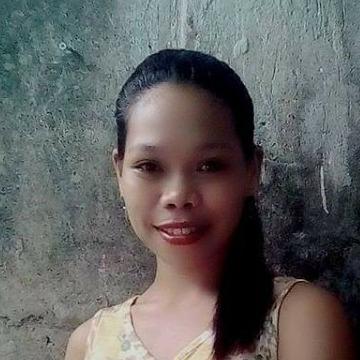 Jingky Culano, 22, Davao City, Philippines