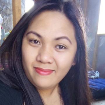 Mesha Mae Patan Catuburan, 27, Surigao City, Philippines