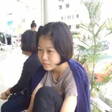mm supattra, , Bangkok, Thailand
