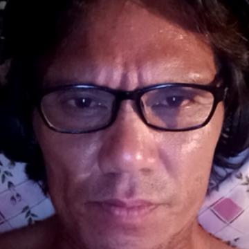 mickey loong, 44, Kuala Lumpur, Malaysia