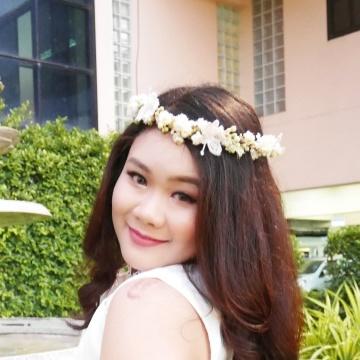 AmoNratn, 25, Khu Khot, Thailand