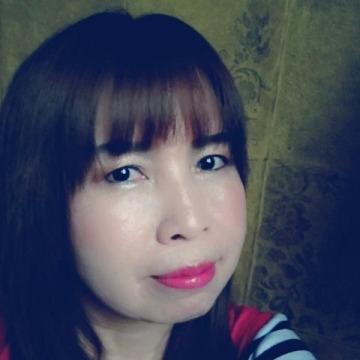 Nichapa tiamraeng, 49, Lampang, Thailand