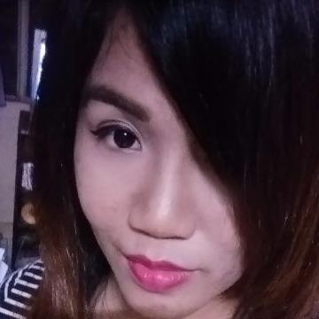 Nyx Evangeline, 29, General Trias, Philippines