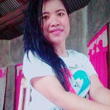 Rochelle Dagani, 24, Carmona, Philippines