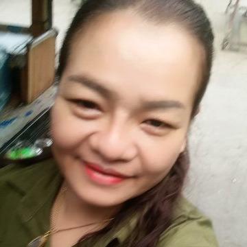 ชุติมา สุโต, 25, Bangkok, Thailand
