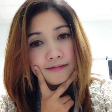 MsRayong, 40, Bangkok, Thailand