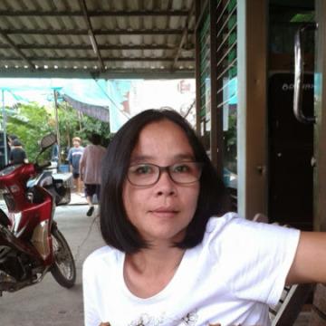 Namcha Reerutch, 54, Bang Pa In, Thailand