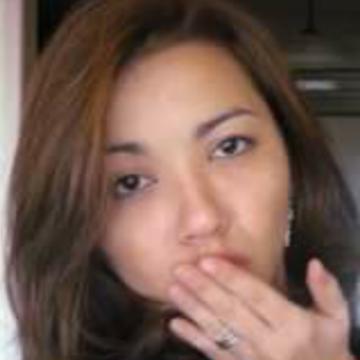 danielle, 29, Sao Paulo, Brazil