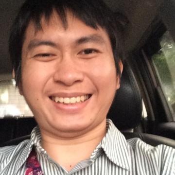 Okky David, 31, Madiun, Indonesia