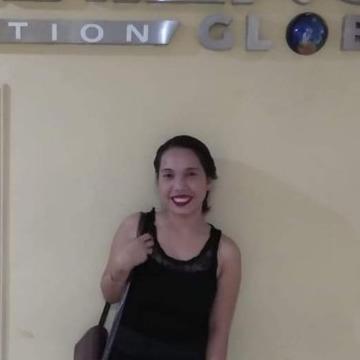 Rosemarie Malinao, 23,