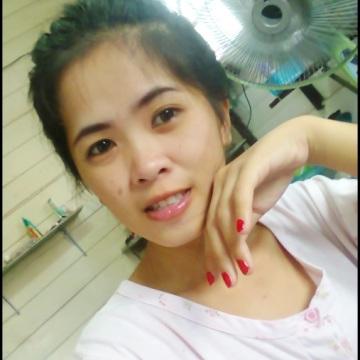 ตัว' เล็กกกก, 24, Udon Thani, Thailand