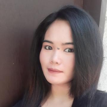 Lamis Kalay, 28, Cotabato City, Philippines
