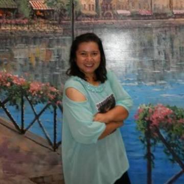 มณี มณียา, , Bangkok, Thailand
