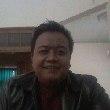 Java, 41, Malang, Indonesia