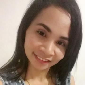 Ratanaporn, 37, Thai Charoen, Thailand