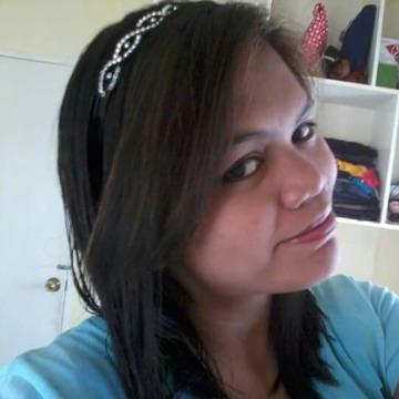 Cristina Ydel, 29, Mandaue City, Philippines