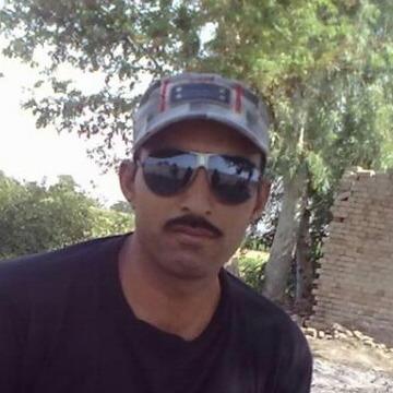 Sarfraz Ahmad, 34, Sahiwal, Pakistan