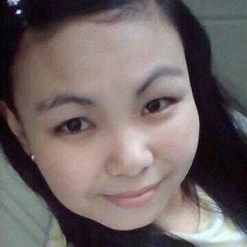 Krizzia Marie Aquilino Bocauto, 28, Cainta, Philippines