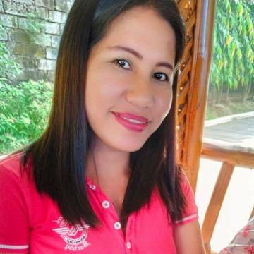 Valirie Diazon, 33, Bulacan, Philippines