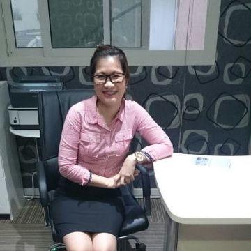Analyn, 40, Dubai, United Arab Emirates