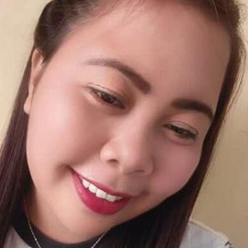 vilenda azuelo, 23, Iloilo City, Philippines